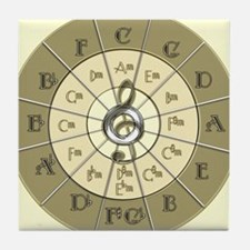 Circle of Fifths Deco Gold Tile Coaster