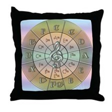 Circle of Fifths Pastel Throw Pillow