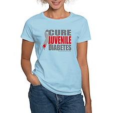 Cure Juvenile Diabetes T-Shirt