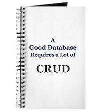 """""""CRUD"""" Journal"""