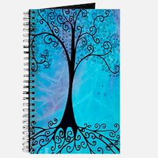 Blue Treeoodle