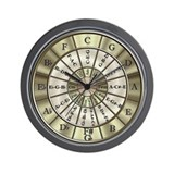 Circle of fifths Basic Clocks