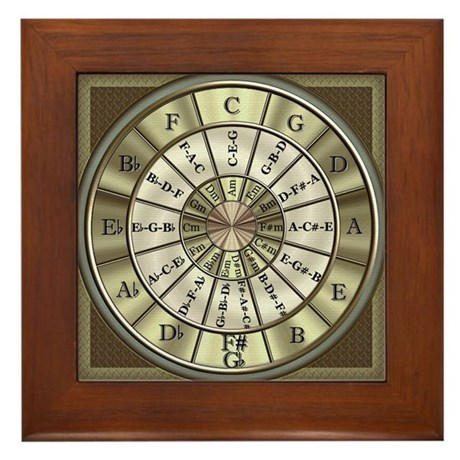 Circle of Fifths Framed Tile