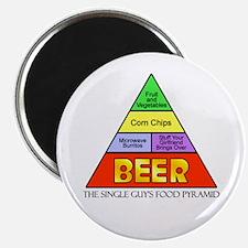Single Guy's Food Pyramid Magnet