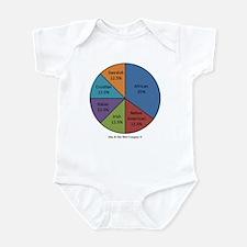 Custom Mixed Race Infant Bodysuit