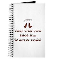 Chocolate Cream Pi Journal