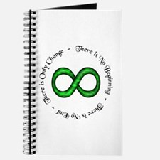 Infinite Change Journal