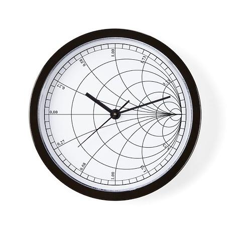 RF Engineer's Clock