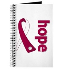 Hope Head Neck Cancer Journal
