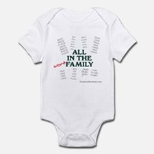 All in the Word Family Infant Bodysuit