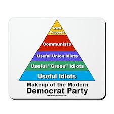 Democrat Party Mousepad