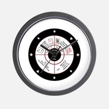 Holdem Odds Wall Clock