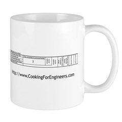 Gravlax Mug