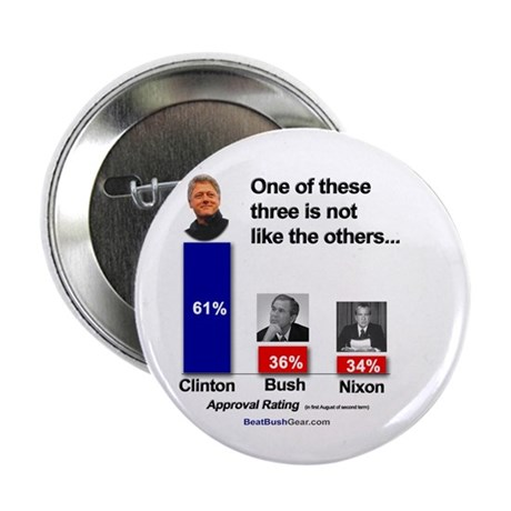 """""""Not Like the Others"""" Button"""