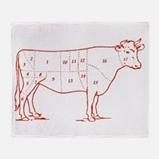 Retro Beef Cut Chart Throw Blanket