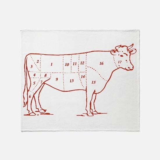 Retro Beef Cut Chart Throw Blanket