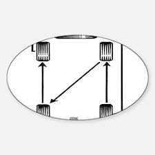 Rotate Wheels Decal