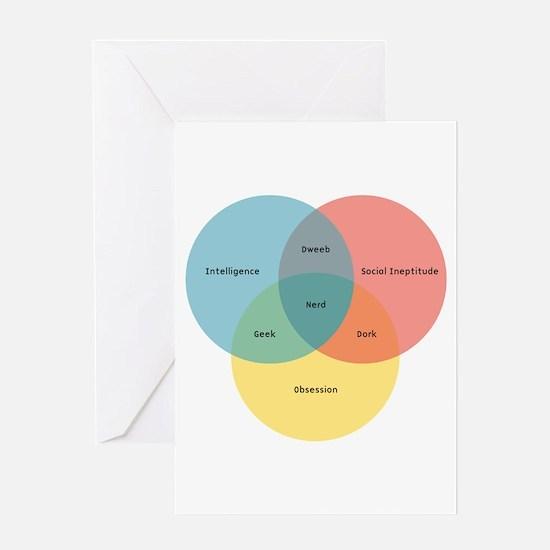 The Nerd Paradigm Greeting Card