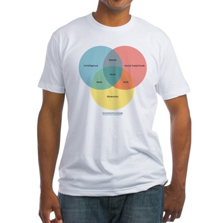 The Nerd Paradigm Fitted T-Shirt