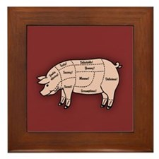 Pork Cuts 1 Framed Tile
