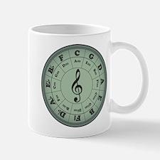 Green Circle of Fifths Mug