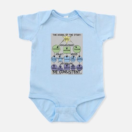 Life (and Afterlife) Infant Bodysuit