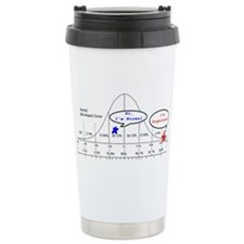 Unique Stats Travel Mug