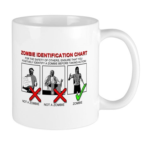 Zombie Identification Chart - printed on a mug