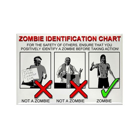 10pack Fridge Magnet - Zombie Identification Chart