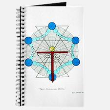 Multi-Dimensional Portal - Co Journal