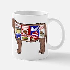 Beef Guide Mug