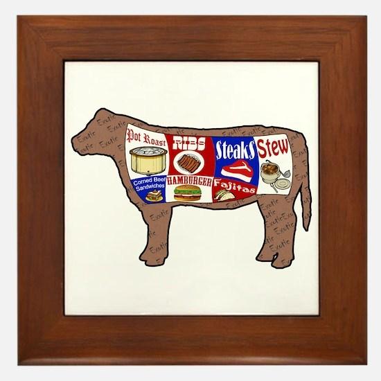 Beef Guide Framed Tile