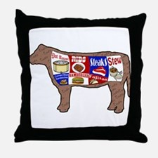 Decorative Pillow Guide : Beef Cuts Pillows, Beef Cuts Throw Pillows & Decorative Couch Pillows