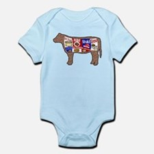 Beef Guide Infant Bodysuit