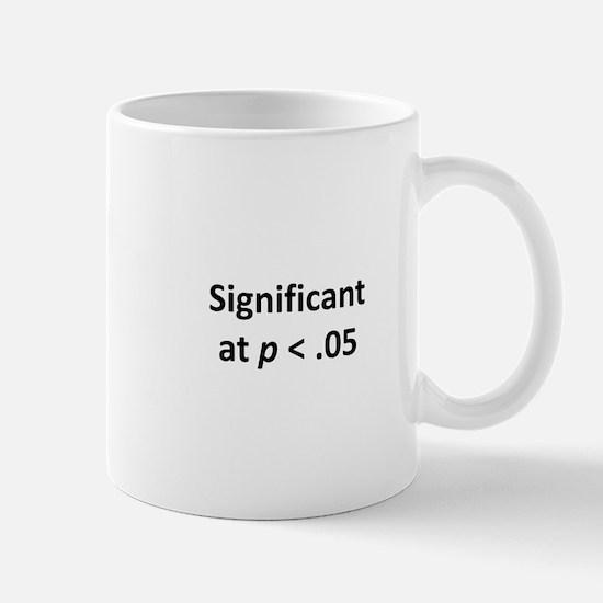 Significant at p < .05 Mug