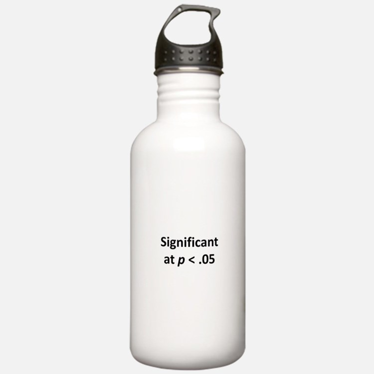 Significant at p < .05 Water Bottle
