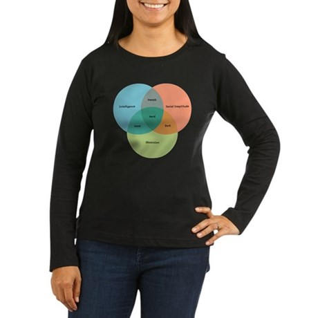 The Nerd Paradigm Women's Long Sleeve Dark T-Shirt