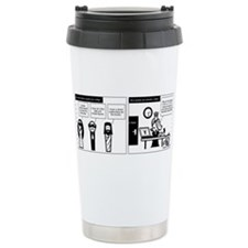 "Goddess of Grants ""Really"" Travel Mug"