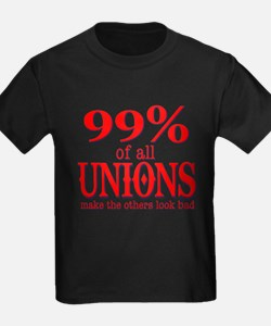 99% Of All Unions Give The Rest A Bad Name T