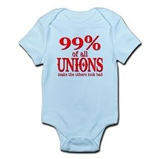 99% Of All Unions Give The Rest A Bad Name Infant