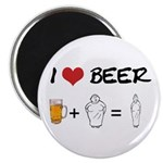 Beer + fat woman Magnet
