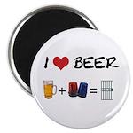 Beer + police Magnet