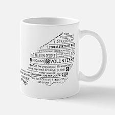 Niger_FinalEdit Mugs