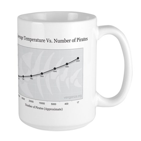 Temp vs Pirates Large Mug
