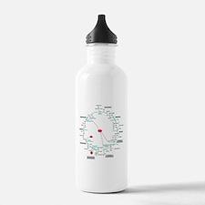 Kreb's Cycle Water Bottle