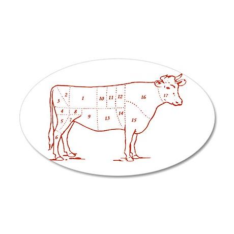 Retro Beef Cut Chart 35x21 Oval Wall Peel