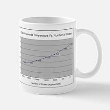 Old School Pirates Vs. Temp Mug