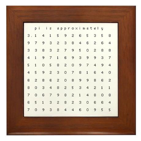 Pi ...3.14...Math Framed Tile
