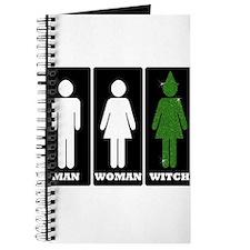 Oz Bathroom Signs Journal