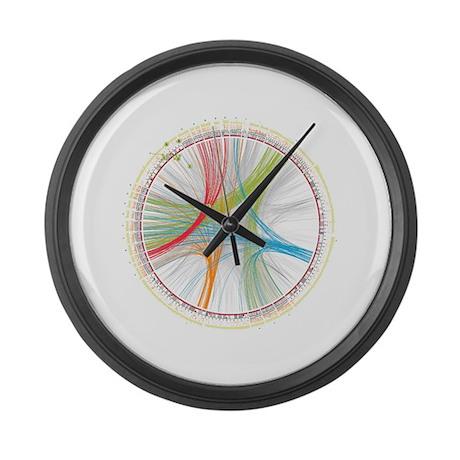 Human Genome Large Wall Clock
